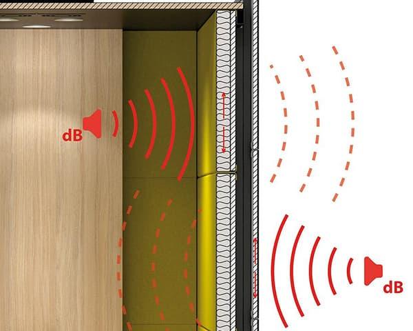 Silent-Room-L-Akustik-Daemmung