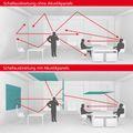 Akustik Wandpaneel MODUS Komplettsystem Wandverkleinidung