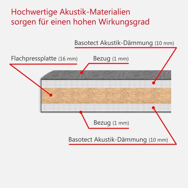 FREE STANDING Akustik-Trennwand | Polyesterbezug BERTA